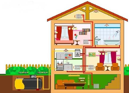 avtonomnoe-otoplenie-chastnogo-doma